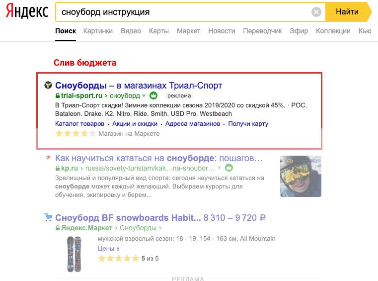 Слив денег на рекламу в интернет-магазине